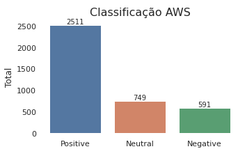 report_result_aws.png